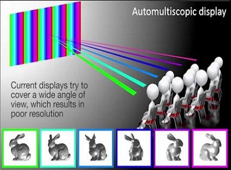 当VR遇上裸眼3D 数字标牌新时代?图片