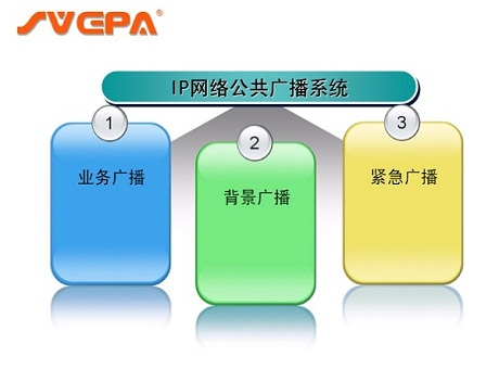 英西电子:北师大福清附属学校IP网络可寻址广播系统 (二)