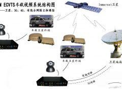 卫星数据终端设备