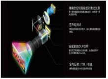 4K+激光横空出世,明基LK970让工程市场沸腾!