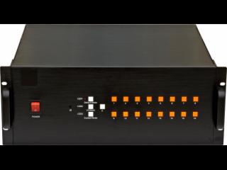 TK-FH系列-高清多路插卡式畫面分割器