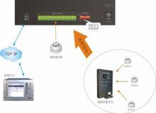航天广电——校园公共广播系统解决方案