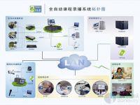 中庆集团区域教育信息化建设整体解决方案