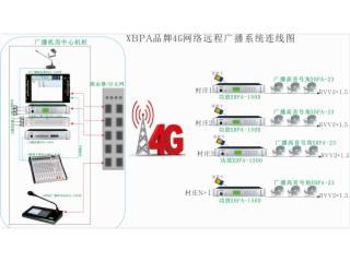 XBPA-23B-農村廣播系統