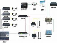 北京易讯电子YIVYSUN系列轻便式会议系统在某卫星发射中心会议室中的应用