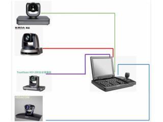 NK-HD1583KC-科達視頻會議攝像機可視化控制鍵盤