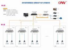 吉林省肝胆病医院:用光网视全千兆PoE交换机建流畅传输系统