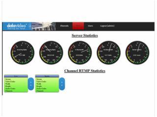DVS-100-洋銘數碼Datavideo 網絡直播平臺DVS-100