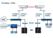 Trimble無線光通信 FSO-無線通信解決方案