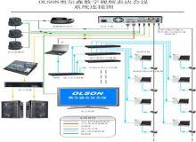OLSON  DIG无纸化会议系统