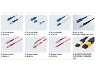 --光纖活動連接器