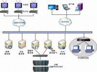 宝德服务器在视频点播系统的成功应用