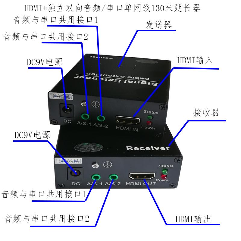 供應朗恒HDF-130H+HDMI加雙向音頻傳輸器