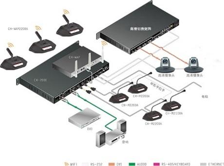 CHARTU长图精尖产品应用于探路者集团