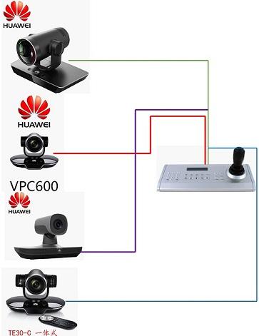 NK-HW620KC-华为VCP620视频会议摄像机专用控制键盘