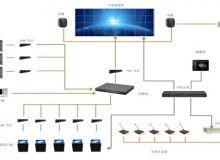 艾维创 某IPT工作室分布式控制管理平台解决方案