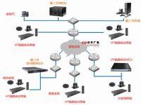 南昌理工学院教育集团  多媒体远程视频会议系统设计方案