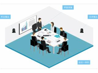 CL360-单间会议室录播