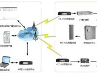 城市交通指挥与应急疏导广播系统方案