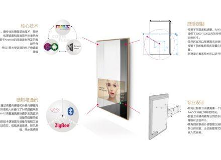 智能魔镜企业锐吉科技获数千万A轮融资,布局镜面场景和AR交互