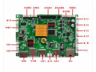解碼板66100-廣告機主板廣告機解碼板音頻解碼板視頻解碼板廣告播放盒主板