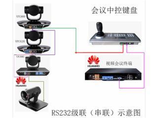 NK-HW620KC-華為VCP620視頻會議攝像機專用控制鍵盤