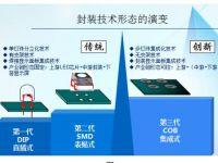 COB集成封装LED显示面板产业化已在路上