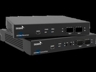 AVCNet-H-音视频网络控制器