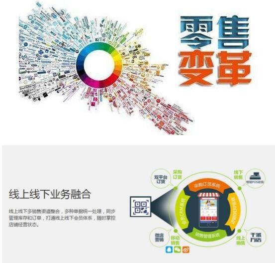 演绎-新零售概念 2018杭州国际新零售及无人店展