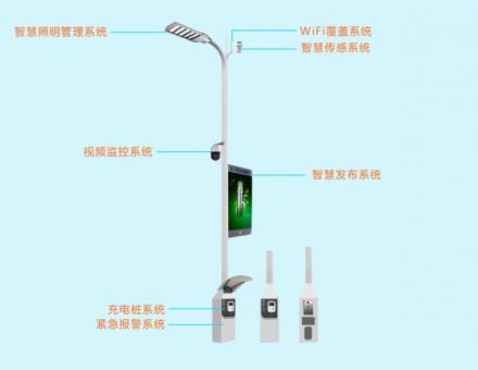 智慧城市路燈桿及智慧LED燈桿屏一體系統全新方案