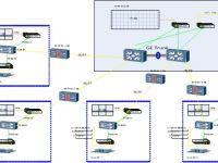 V-TECH无损4K网络  分布式方案