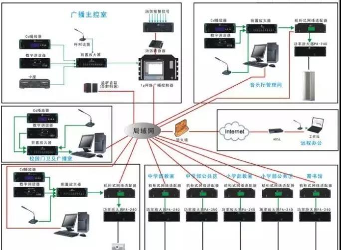 公共廣播系統安裝工藝標準