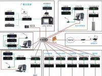 公共广播系统安装工艺标准