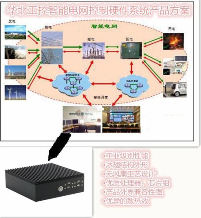 """华北工控""""冰翅""""结构嵌入式工控机在智能电网硬件系统中的应用"""