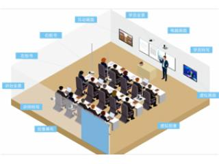 R11-互动培训室