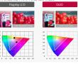 扬程电子—OLED的成像原理及应用解决方案