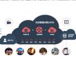 经纬中天互动直播运营服务平台方案