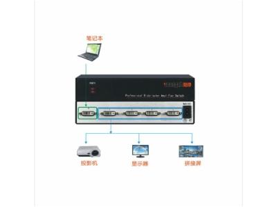 DVI分配器-分配器/延长器