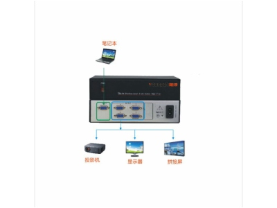 VGA分配器(1進4出)-分配器/延長器