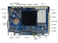 欣威視通升級版IOT物聯網智能主板DS3288-B 高性能+高拓展!一塊主板滿足雙重需求!