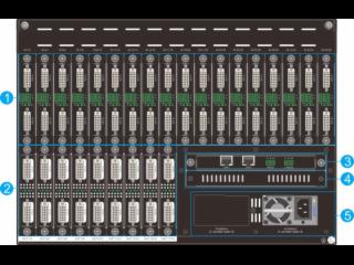 XS-3636-36進36出拼接處理器