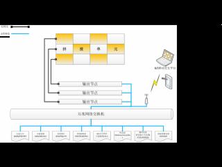 嘉迅(JUSING)SuperShow-C分布式拼接系统