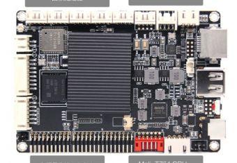 IoT-3288Y+硬件AI加速卡:解决方案