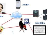 浅谈CMX-精品数字IP广播应用技术