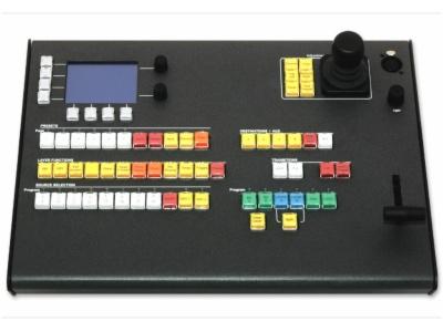 配备 Tally 讯号系统的 ScreenPRO-II 控制器-