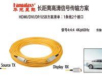 HDMI光纖線