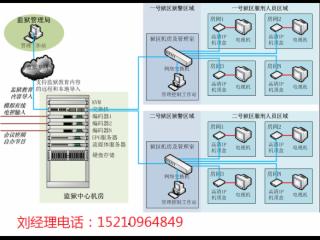 Server V2.0-監獄看守所智慧電教化系統