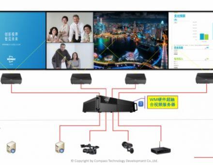 康帕斯WOOMAX激光大屏显示系统