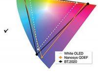 量子点技术新应用,雅迅达量子点广告机新品上市