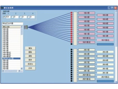 DCS-8001-4总线广播系统控制软件